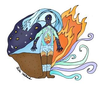 balance body ayurveda